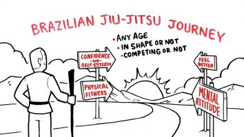 Top Brazilian Jiu-Jitsu Associations